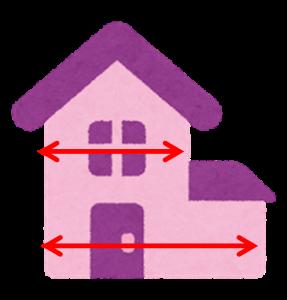 家の形の違い