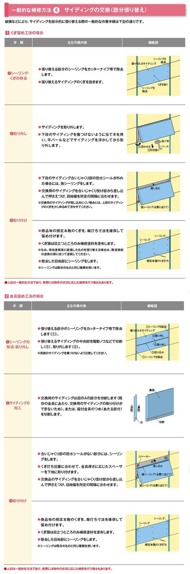 サイディングの施工方法