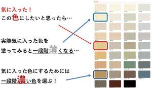 色選びの例