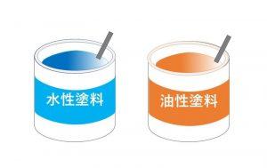 自宅に合った塗料が選べる!外壁塗装の水性と油性の違いを徹底比較!