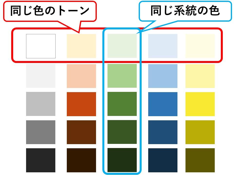 色のトーンと系統図