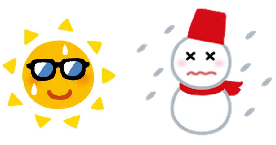 暑さ、寒さ