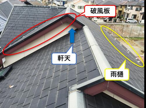 屋根点検のポイント