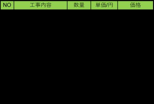 ジンカリウム見積もり例24坪