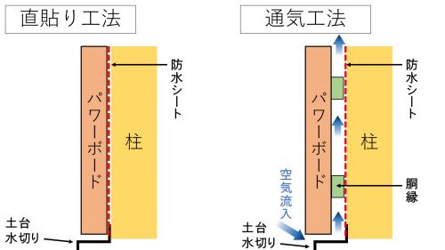 ALC,パワーボードの構造
