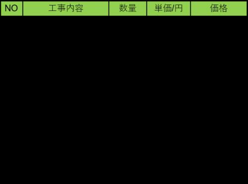 ジンカリウム見積もり例38坪