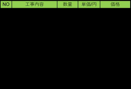 ジンカリウム見積もり例29坪