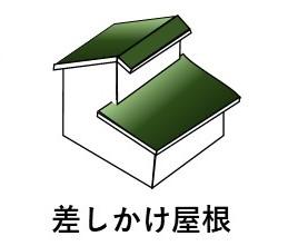 差し掛け屋根