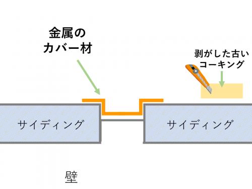 コーキング カバー工法