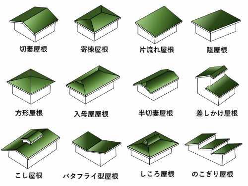 屋根 形状 画像