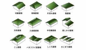 屋根 形状
