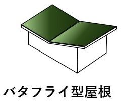 バタフライ屋根