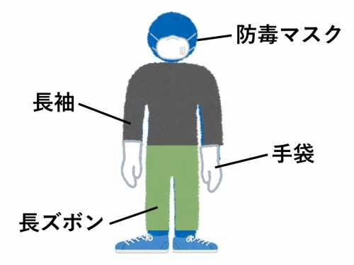 シンナー使用時の服装