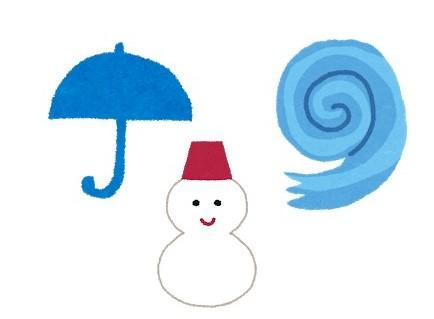 雨・雪・強風