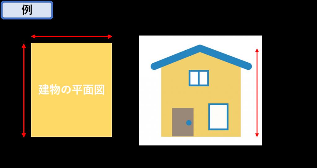 足場面積 例図