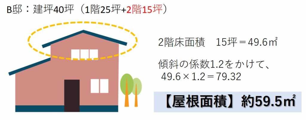 坪数と屋根面積
