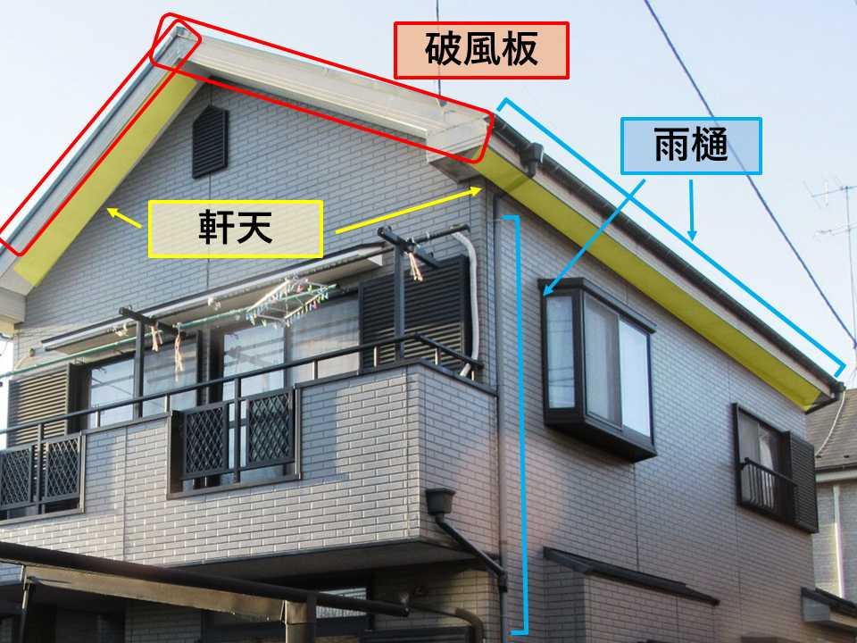 屋根の付帯工事