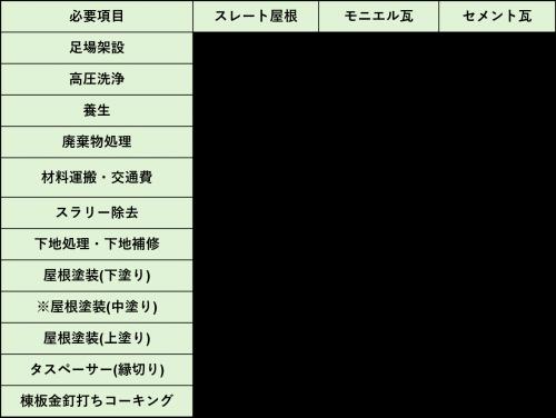 工程チェック表