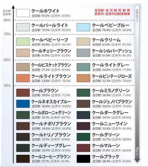 色カタログ