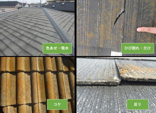 屋根の劣化症状
